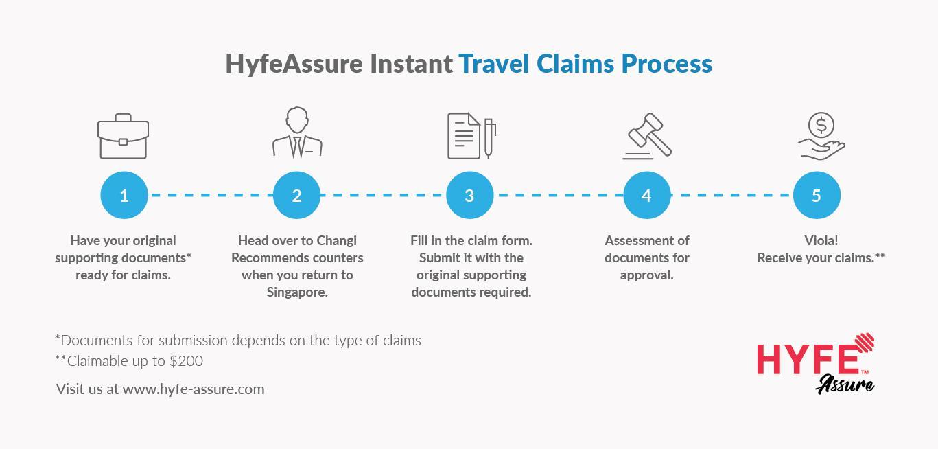 HyfeAssure Travel Insurance Press Release_Oct 2017