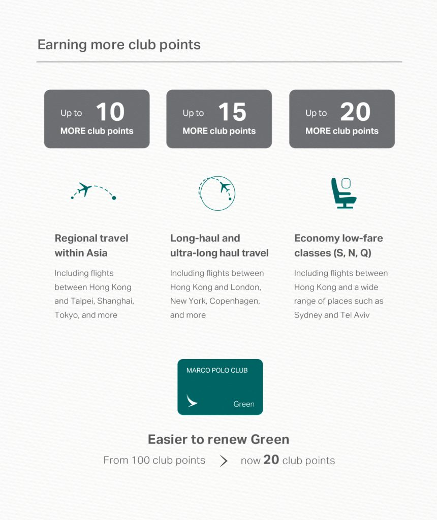 Easier to Renew Marco Polo Green