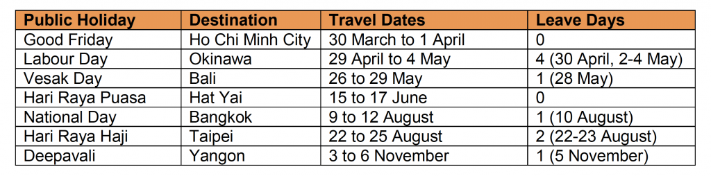 2018 Public Holiday and Jetstar Destinations