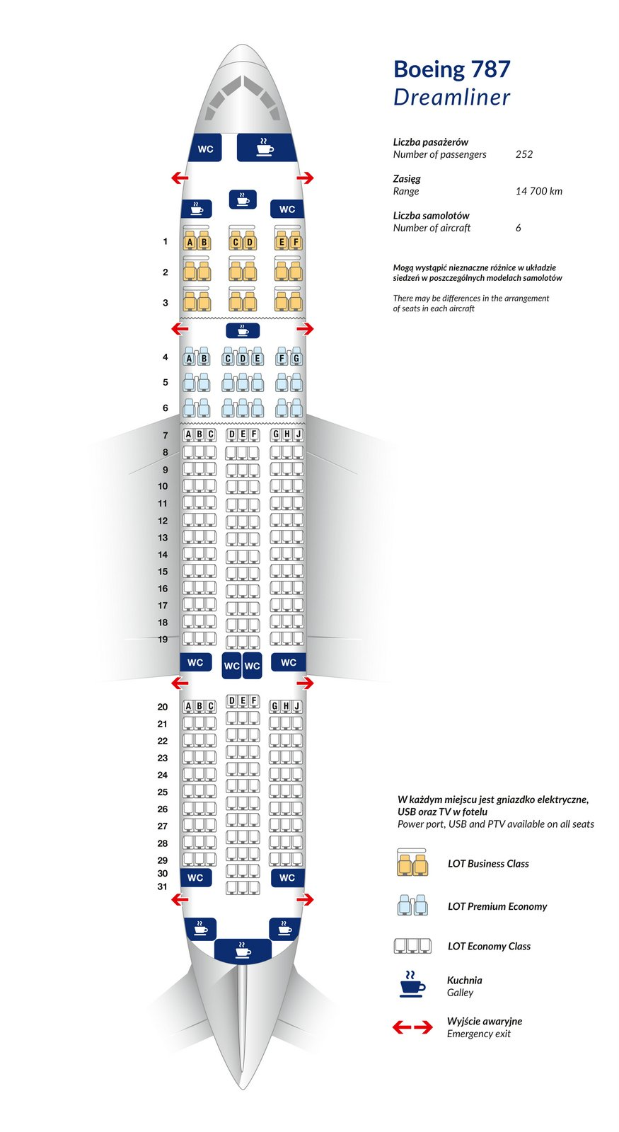 LOT B787 Dreamliner Aircraft Seat configuration